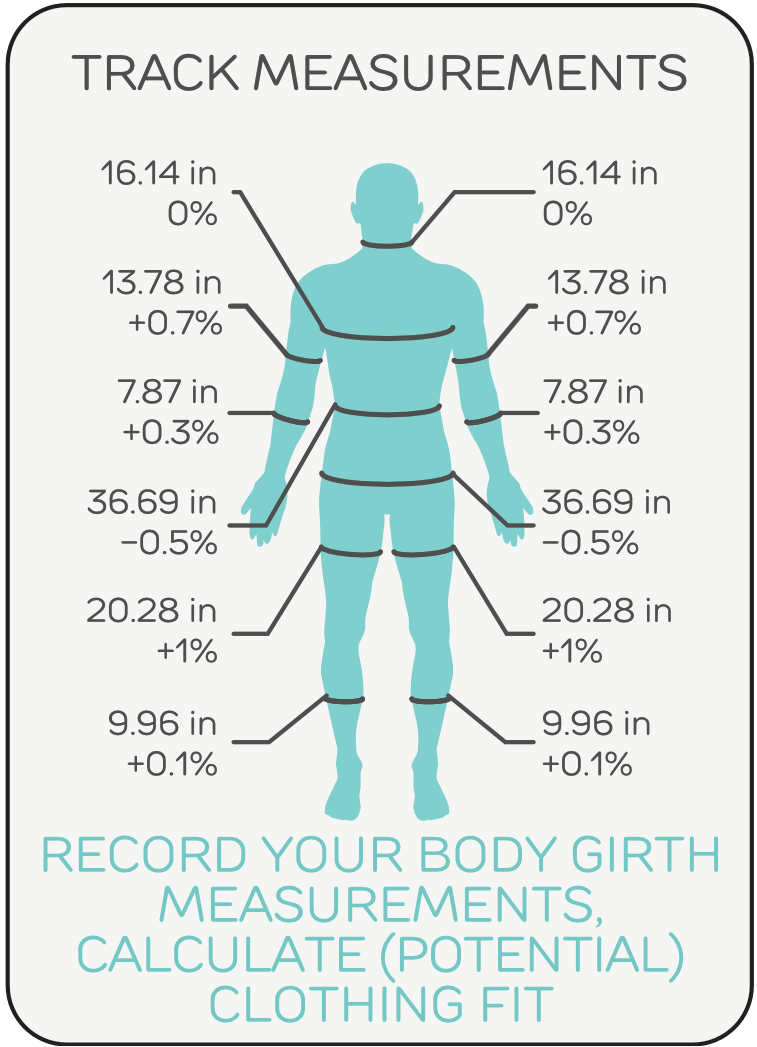 body measurement tracking