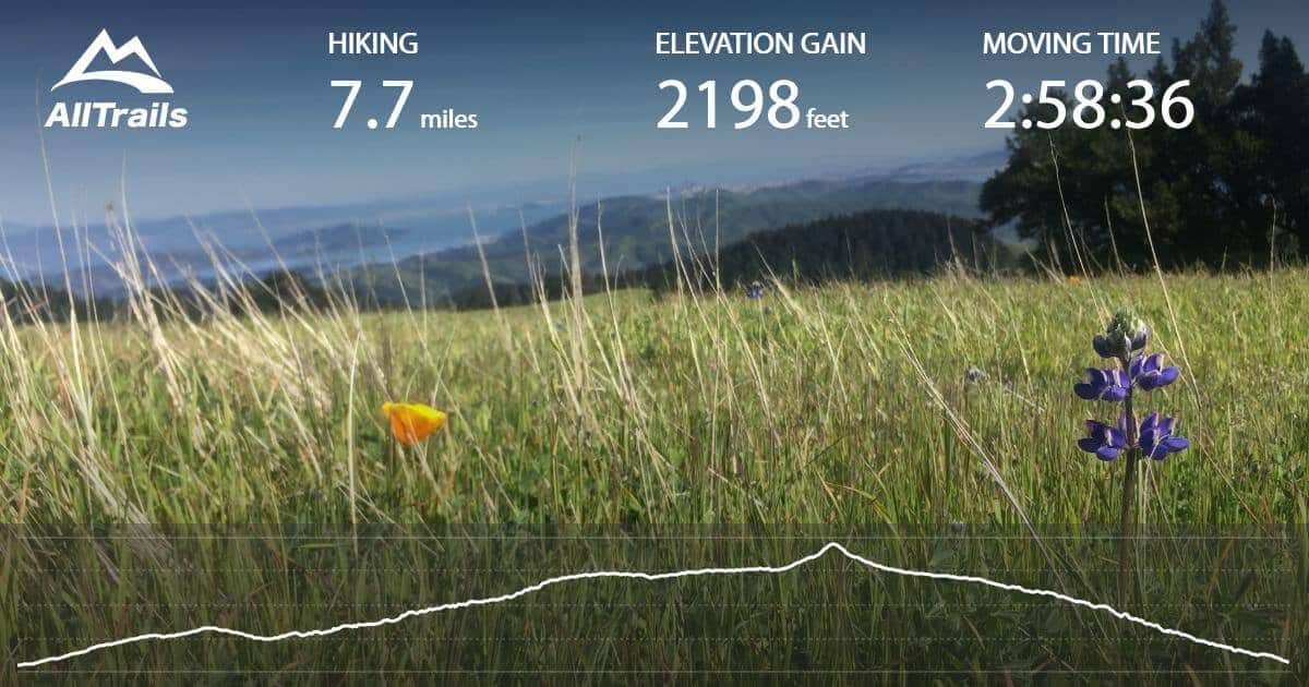 All Trails Hiking App